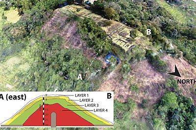 Επιστήμονες: Η αρχαιότερη πυραμίδα στον κόσμο βρίσκεται θαμμένη σε βουνό στη Δυτική Ιάβα