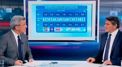 Μεγάλη δημοσκόπηση της MARC για τον ΑΝΤ1 - Η διαφορά ΝΔ με ΣΥΡΙΖΑ και τα κόμματα που μπαίνουν στη Βουλή