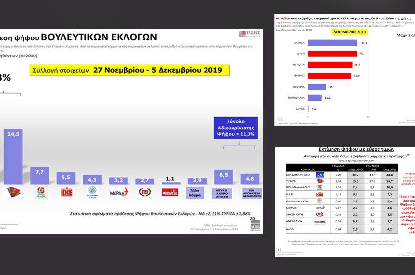 Η έρευνα της MRB: Τα κόμματα και οι αρχηγοί - Τι λένε οι πολίτες για ελληνοτουρκικά και εκλογή Προέδρου της Δημοκρατίας