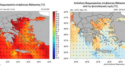 Η άπνοια ζέστανε το Αιγαίο - Αυξήθηκε η θερμοκρασία της επιφάνειας της θάλασσας